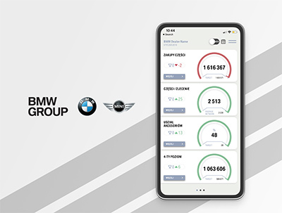 BMW Aftersales KPI – Sales data